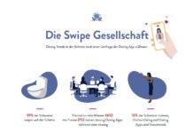 Swipe Society: Wie Schweizer Dating-Apps nutzen